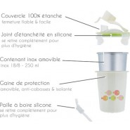 Tasse polyvalente - POISSONS ROSES - 360 ml - Innobaby